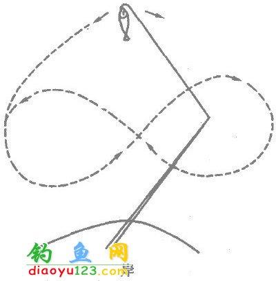 鱼竿收线方法图解